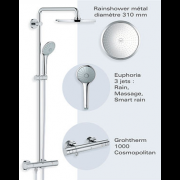 détails Colonne de douche EUPHORIA SYSTEM 310