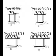 détails Pied de radiateur JAGA MINI