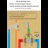 MITIGEUR LAVABO MURAL COX CHROME 190 mm
